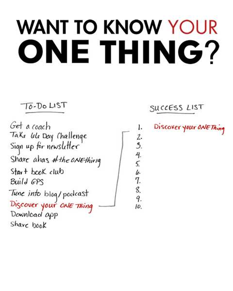 One Thing I Know Pdf